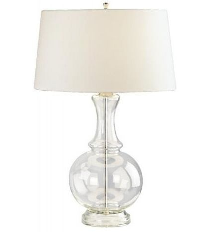 Harriet Clear Glass Table Lamp   $193.91 » The Harriet Glass Table Lamp  From Lamps Plus