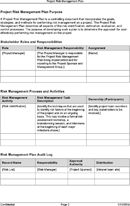 Risk Management Plan Template 2 Page 2