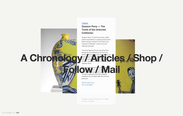 Achronology.com