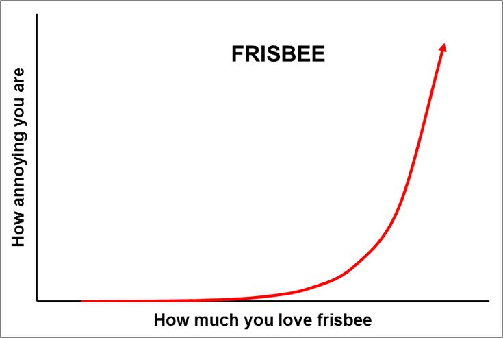 Frisbee. I think my non-ultimate-playing-friends agree with this (Sorry...)