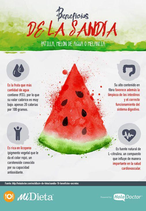¿Sabes todos los beneficios que te ofrece la sandía? Da un vistazo a esta… #Nutrición y #Salud YG > nutricionysaludyg.com