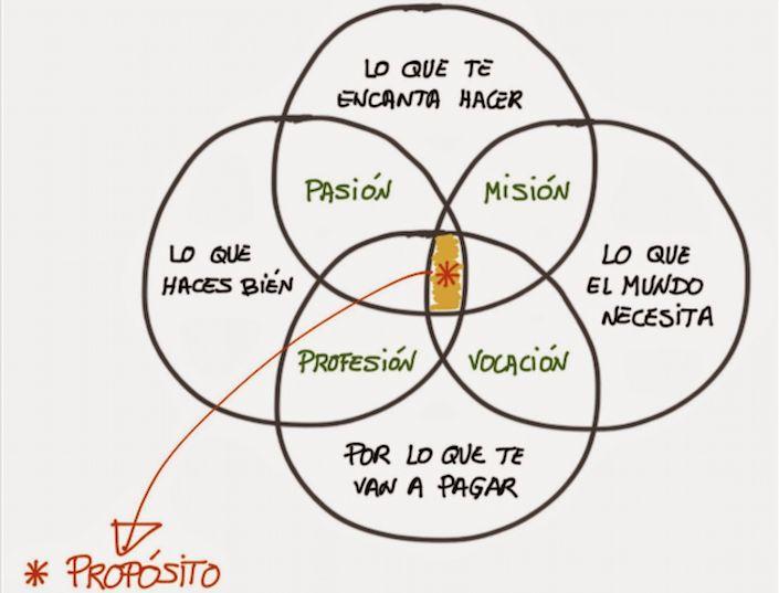 Diagrama Trabajo.png