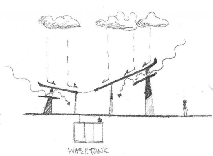 8 best Rainwater Harvesting images on Pinterest