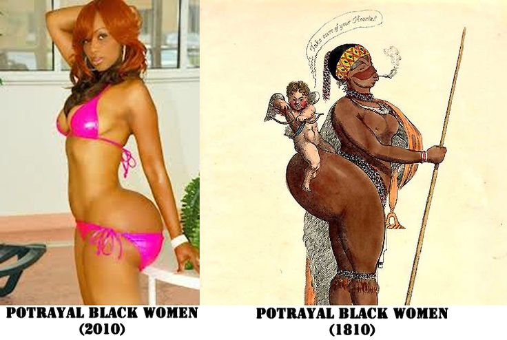 SEXISM, RACISM AND THE (WOMANS) BODY - BE, THINK, KNOW - NOW
