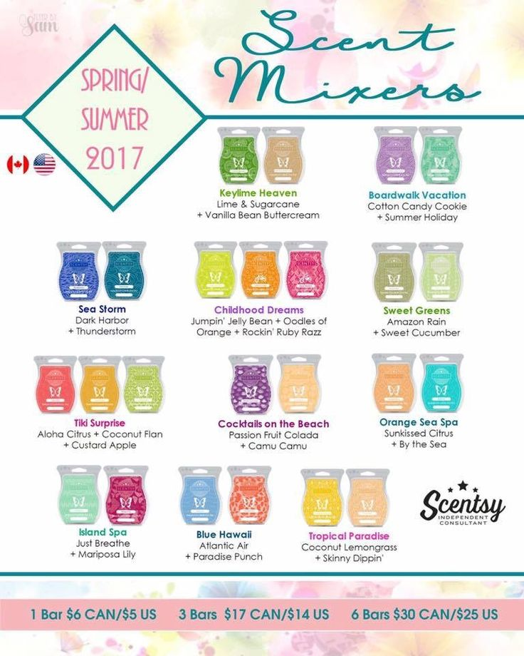 Do you like to mix scents? New for the Scentsy Spring/Summer catalog! https://mrslwilliams.scentsy.us