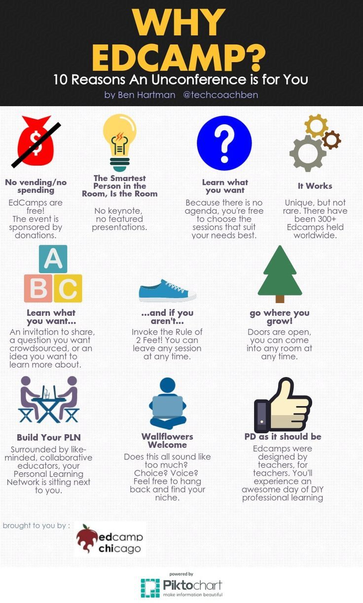 Why Edcamp? | Piktochart Infographic Editor