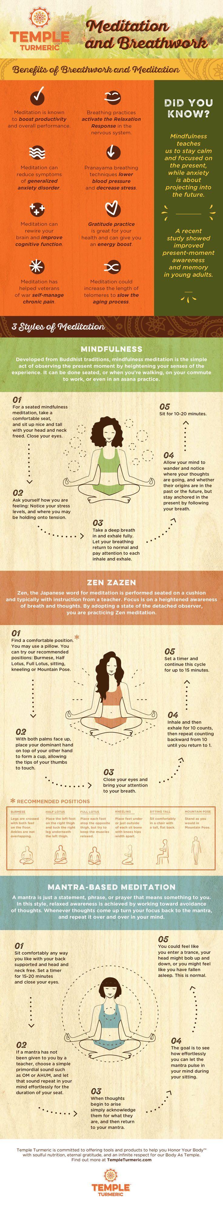 INFOGRAPHIC: 3 Meditation Practices Explained www.deviyogaforwomen.com: http://yoganonymous.com/infographic-3-meditation-practices-explained? #EssentialOils #Meditation Pinned for you by https://organicaromas.com