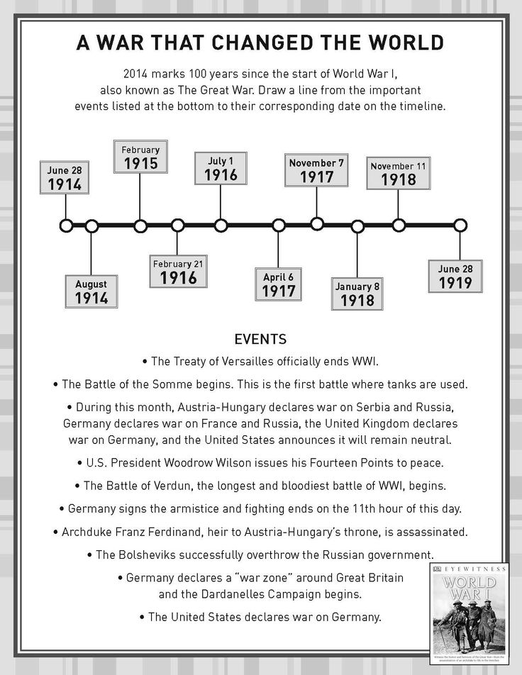 World War I For Kids A History With  Activities