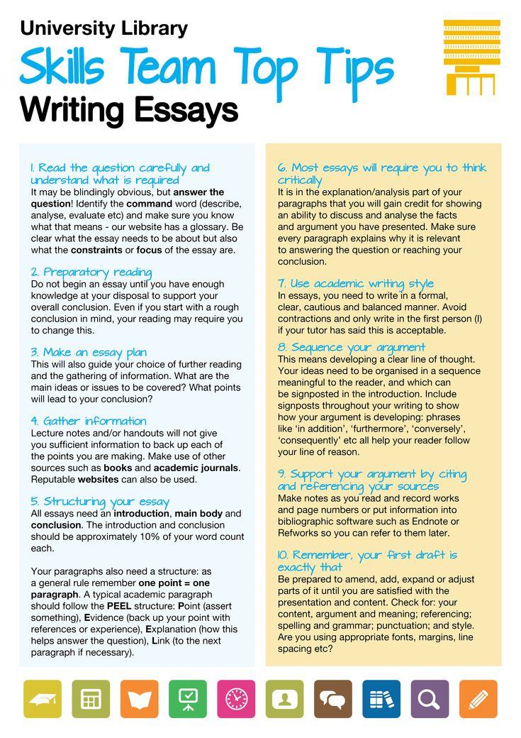 Writing an introduction to an academic essay
