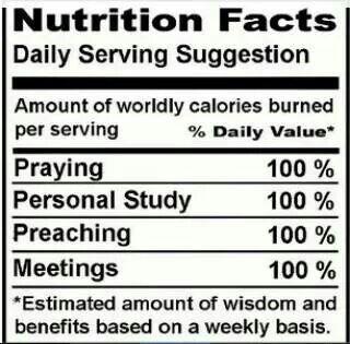 Spiritual Nutrition Facts :-)