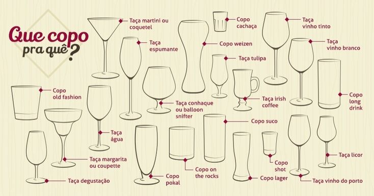 Qual serve pra quê? Veja 21 tipos de copos e taças para diferentes bebidas - Casa e Decoração - UOL Mulher