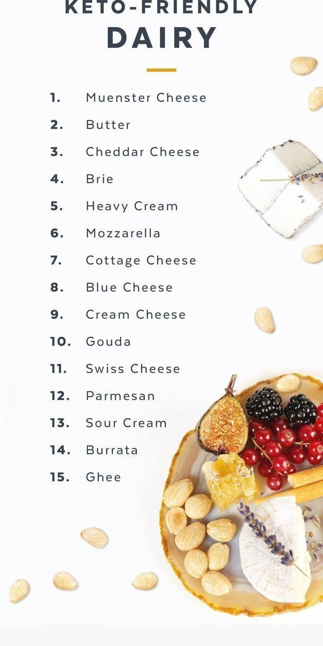 Pin On Low Carb Diet Meal Plan Philippines