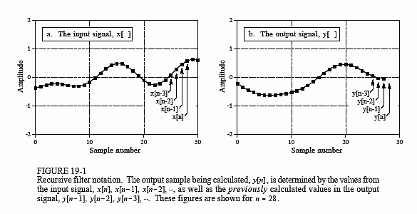 Z transform is used to convert discrete time domain into a complex frequency domain where, discrete time domain represents an order of complex or real numbers. It is generalize form of Fourier transform, which we get when we generalize Fourier transform and get z transform.