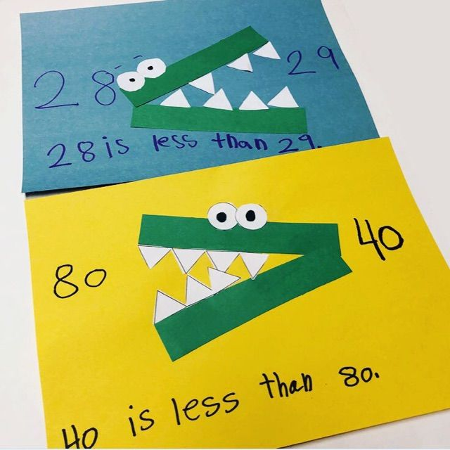 Differentiated Comparing Numbers Greater Than Less Than Or Equal To Packet Comparing Numbers Fun Math Maths Display