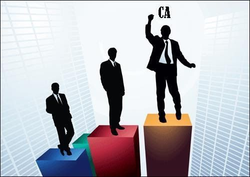 In today's professional world, competition is intense. Those who, willing to enhance their career in CA need extensive knowledge in subjects like management, finance, and business. Know why you will go for #CharteredAccountancy