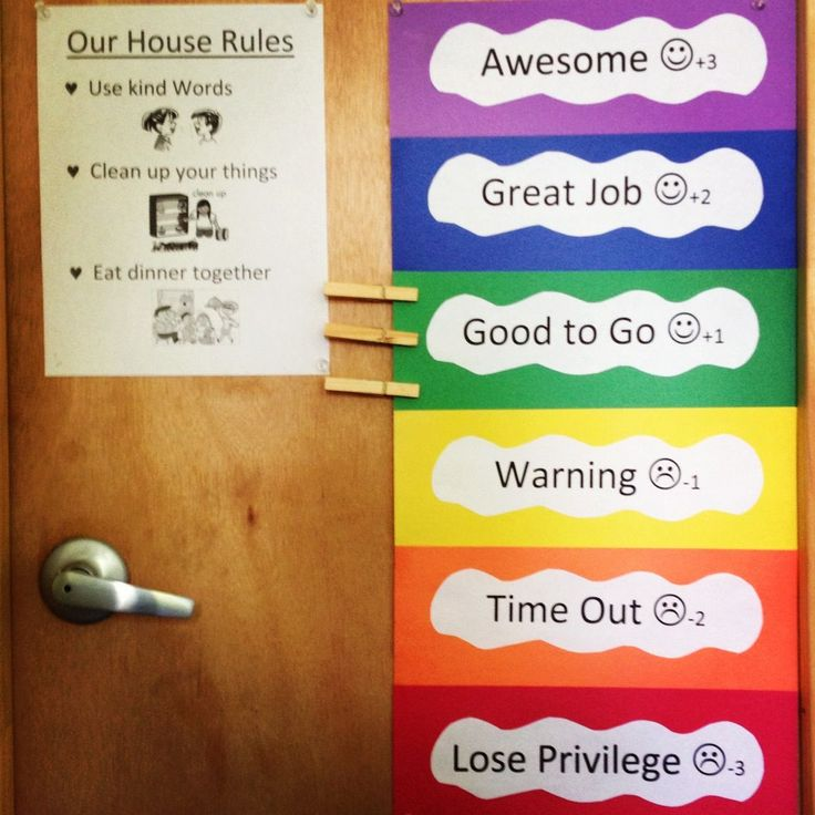Behaviour Charts for 6 Year Olds | Kiddo Shelter