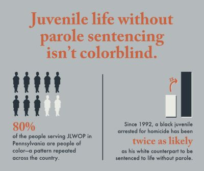 the benefits of juvenile sentencing to service Sentencing to house arrest allows a juvenile offender to return to his or her home but restricts failure of juvenile justice professionals to be involved in the planning or implementation of benefits to juvenile justice professionals increased victim and community satisfaction because.