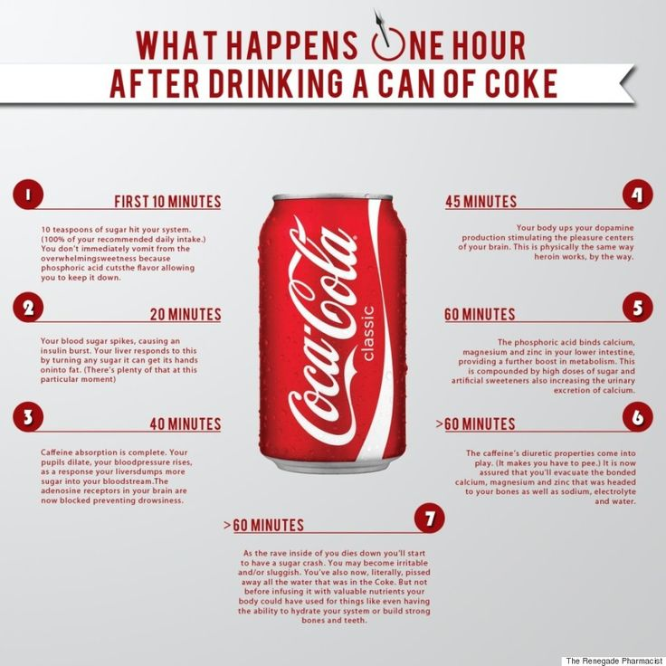 How Coca Cola Affects Your Body In 60 Minutes a.k.a. Today in 'Shit I Didn't Really Want to Know But I Guess It's Too Late Now'