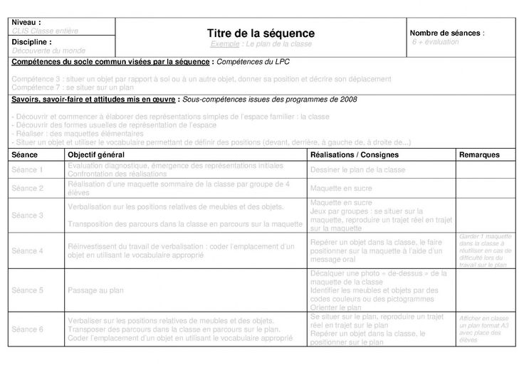 Fiche séquence modifiable
