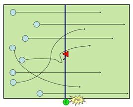 """Importancia de la planificación de las sesiones por parte del docente, no es admisible que un profesor llegue e improvise ejercicios en el momento o simplemente mande a los alumnos jugar un """"partidillo"""" http://www.efdeportes.com/efd190/juegos-deportivos-modificados-para-balonmano.htm"""