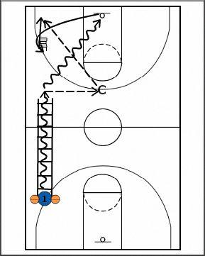 For Sale Basketball Hoop #BasketballJerseyMaker Post