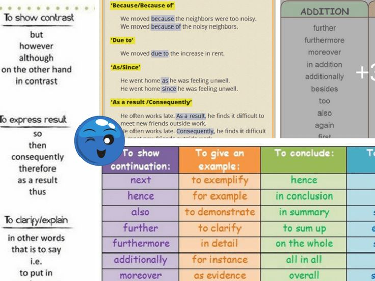 Linking words help you to connect ideas and sentences when you speak or write English...