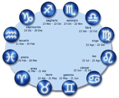 Fechas de los signos zodiacales