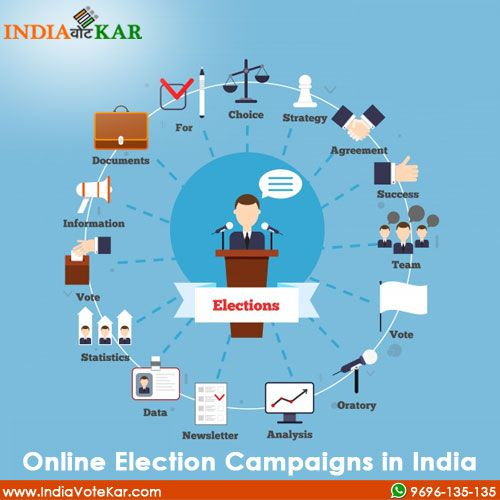 Indiavotekar is offering facility of Online Election Campaigns in India. By using this feature, they represents their views & opinions for Political Parties & Indian politics towards the users and ask their opinion for that.  Get More Detail Visit Website: http://indiavotekar.com/online-election-campaign/  Visit Twitter Profile: https://twitter.com/indiavotekar  Visit Facebook Profile: https://www.facebook.com/IndiaVoteKar/  Phone No.: +91 8605086050  Email Id: info@indiavotekar.com