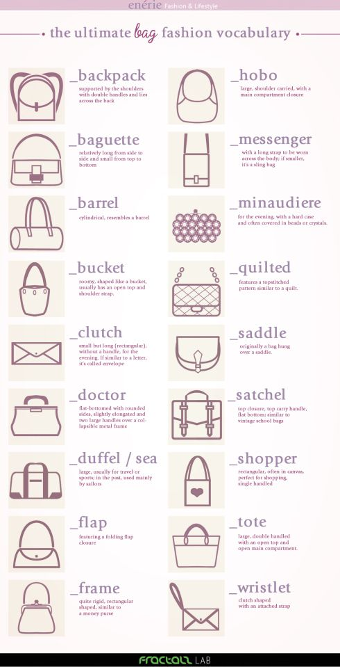 The ultimate BAG Fashion Vocabulary