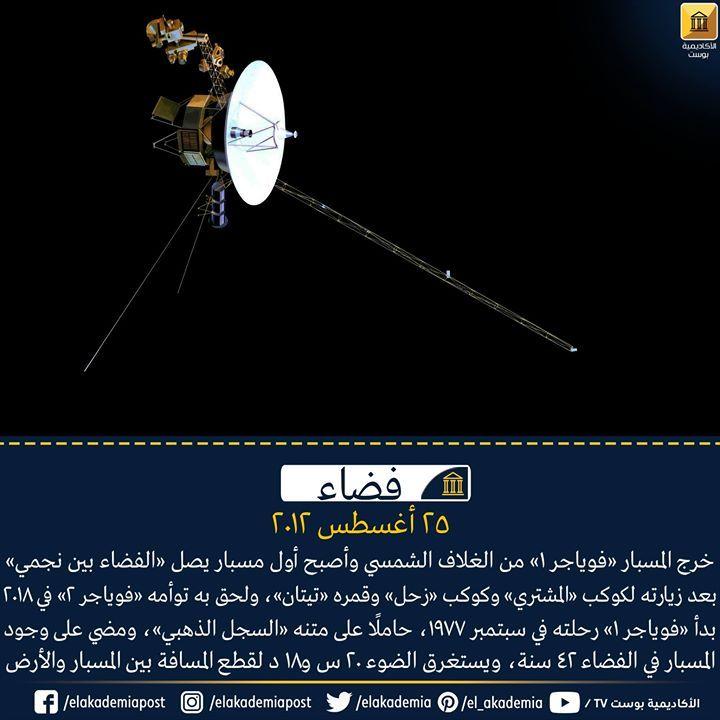 في 25 أغسطس 2012 أعلنت وكالة ناسا خروج المسبار فوياجر 1 من الغلاف الشمسي ودخوله الفضاء بين نجمي بعد بداية وصول البيانات في شهر يوني Movie Posters Movies Poster