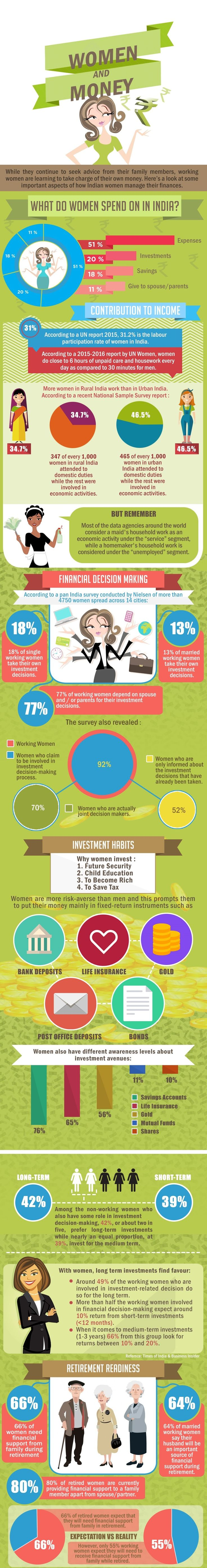 34 best home loans interest rates images on pinterest | for women