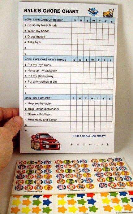 Activity chart ideas