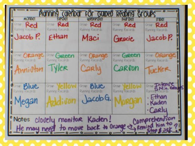 1000 images about kindergarten ideas on pinterest for Reading blueprints 101