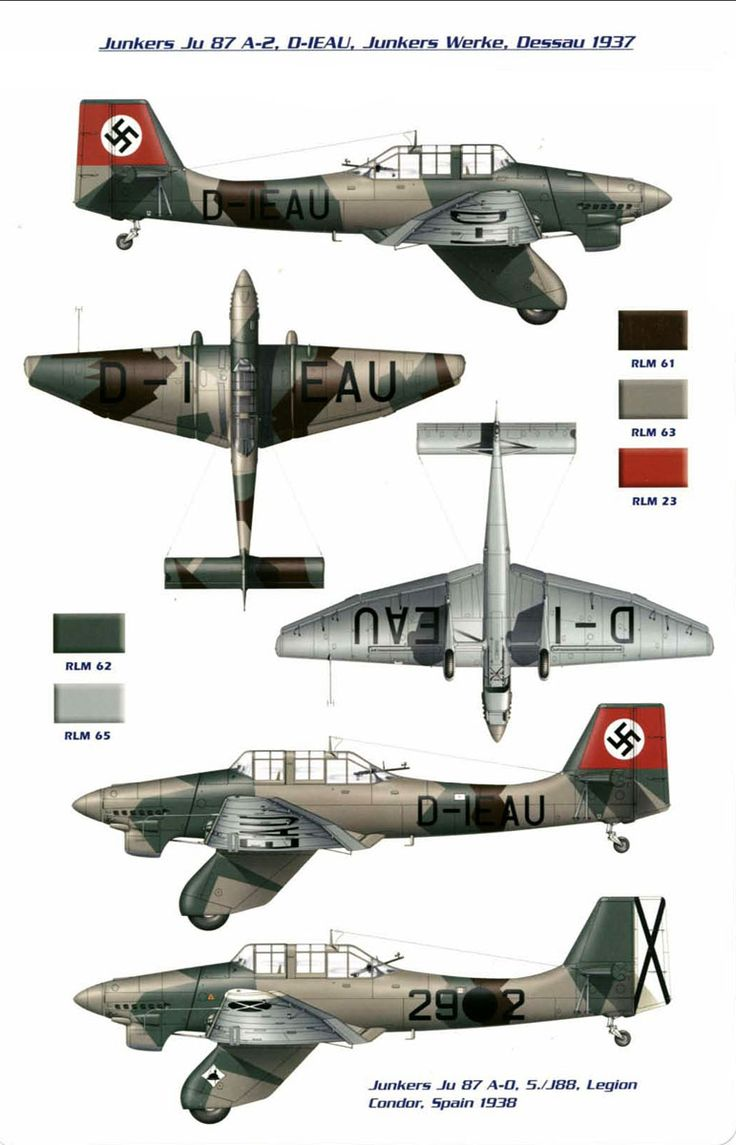 World War II - Junkers Ju87 Stuka - a disaster when put against the P 51 Mustang or Spitfire, slow and vulnerable. But good if no real opposition was around.