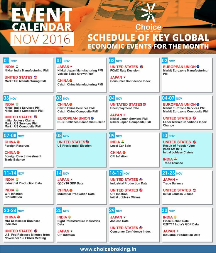 #ChoiceBroking : #Events Calendar for #November 2016. Schedule of key Global & #Economic Events for the month.