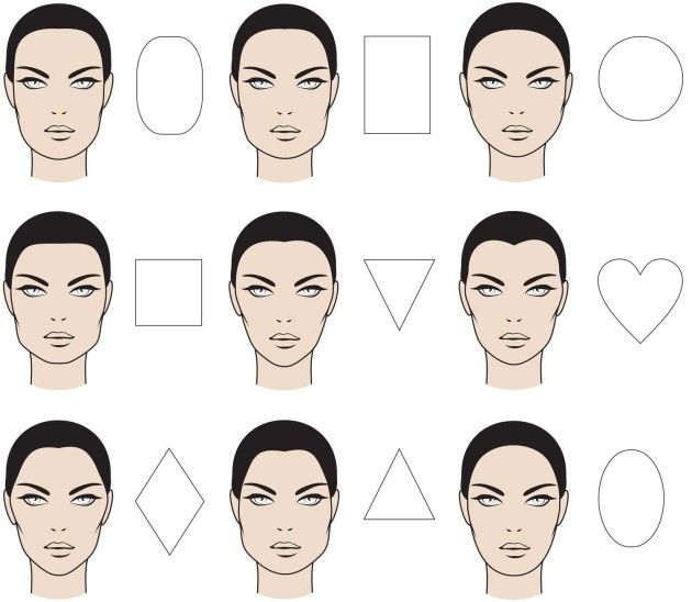 Wondering which hairstyle fits your face? Click through to learn your face type and the best styles for you.
