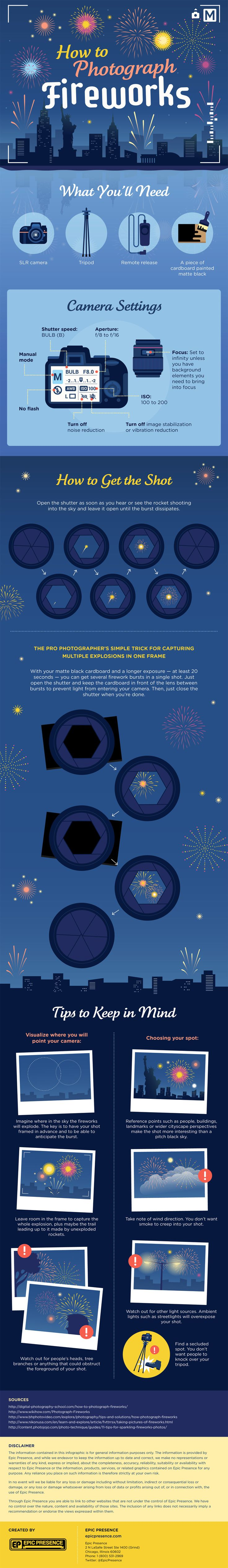 how to take pictures of fireworks