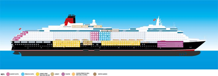Partial cutaway of Queen Victoria cruise ship
