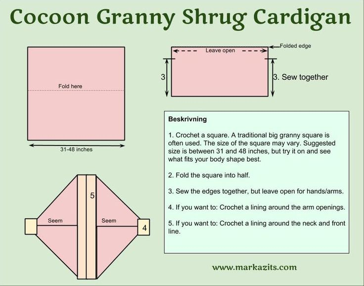 cocoon granny shrug cardigan kofta pattern diagram crochet