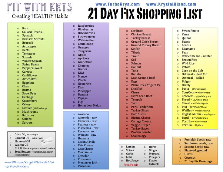 Food Lists, 21 Day Fix Grocery List, 21 Day Fix Shopping List, Clean ...