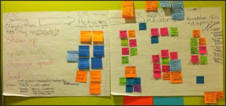 social work program evaluation Msw students in uw's graduate social work program case presentation and practice evaluation project case presentation and practice evaluation project.