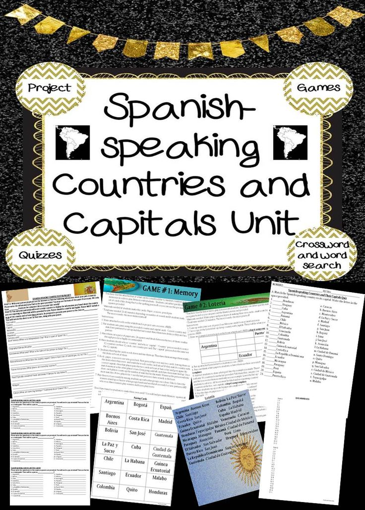 Comprehensive unit on teaching Spanish-speaking countries and capitals. Includes a partner project and rubric, two games, crossword puzzle, word search, two matching quizzes and answer keys, and more.