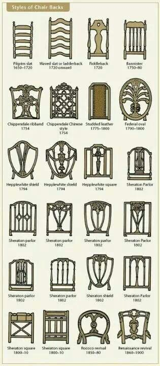 Styles of chair backs