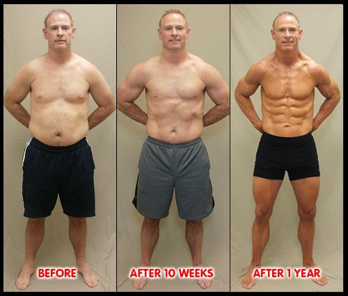 Extreme weight loss tips fast : How much weight can you