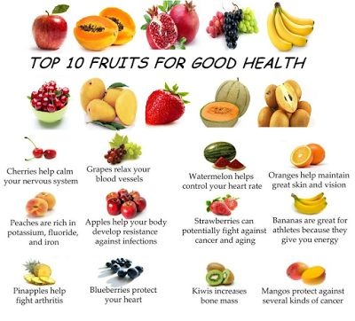 fruits for a healthy skin fruits that start with p