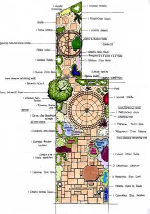 how to make a planting plan