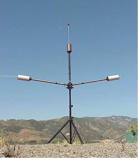 Amateur radio satellite antennas something also