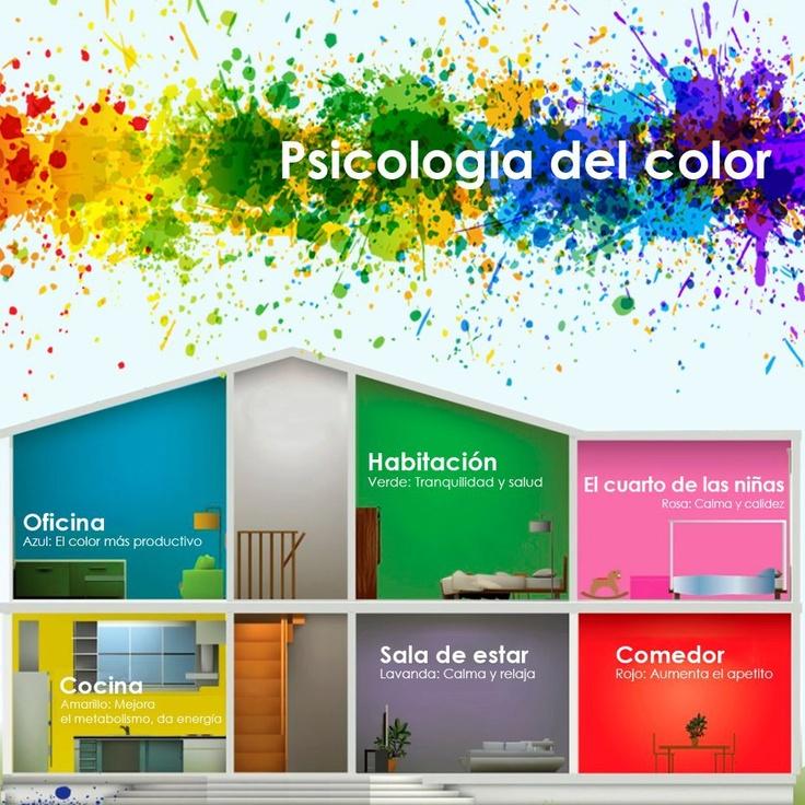 psicologia del color/ casa Algo cuando se empieza a aprender los colores? (cxn más profunda al nivel bajo...)