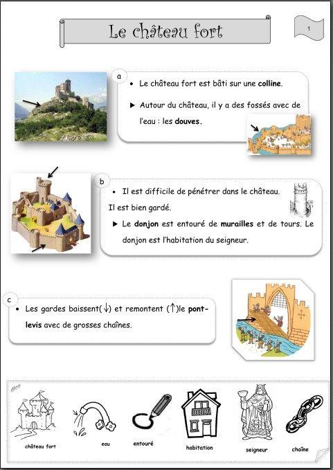château fort cp - L'âge de classe