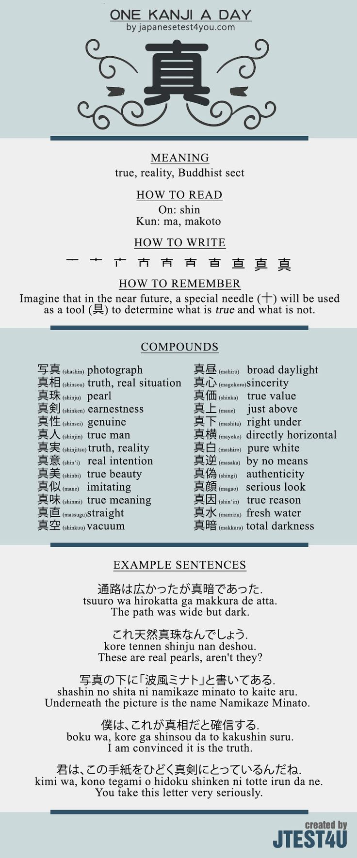 Learn one Kanji a day with infographic - 真 (shin): http://japanesetest4you.com/learn-one-kanji-a-day-with-infographic-%e7%9c%9f-shin/